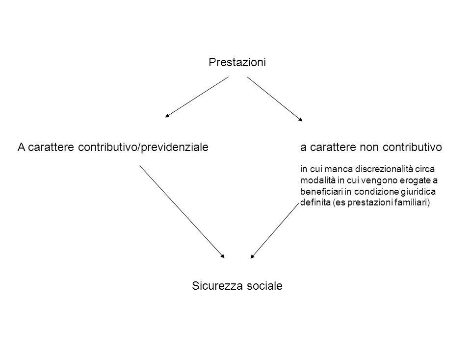 Prestazioni A carattere contributivo/previdenzialea carattere non contributivo in cui manca discrezionalità circa modalità in cui vengono erogate a be