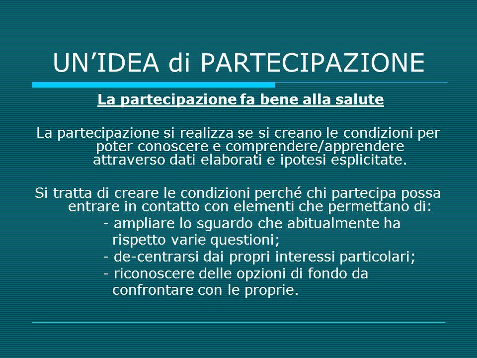 UNIDEA di PARTECIPAZIONE La partecipazione fa bene alla salute La partecipazione si realizza se si creano le condizioni per poter conoscere e comprendere/apprendere attraverso dati elaborati e ipotesi esplicitate.