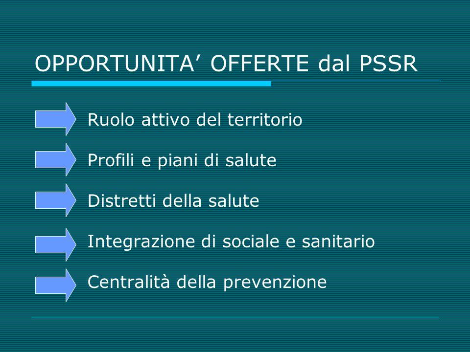 OPPORTUNITA OFFERTE dal PSSR Ruolo attivo del territorio Profili e piani di salute Distretti della salute Integrazione di sociale e sanitario Centralità della prevenzione