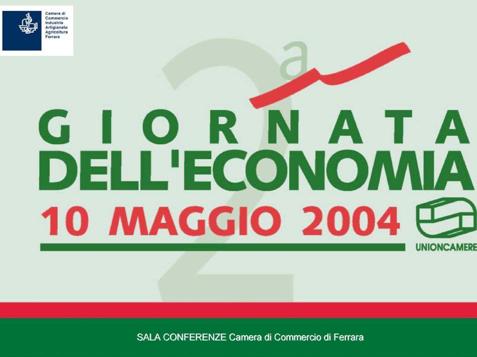 La congiuntura economica locale LA DINAMICA IMPRENDITORIALE – I Censimenti FERRARAEmilia-RomagnaItalia INDUSTRIA Imprese 9,113,119,2 Addetti 10,5 4,7 -3,3 COMMERCIO Imprese -16,4-8,1-3,9 Addetti -15,0-1,8-3,2 ALTRI SERVIZI Imprese 30,145,759,7 Addetti 27,940,633,3 TOTALE Imprese 7,117,623,7 Addetti 9,012,9 7,8 Imprese e addetti per settori Imprese e addetti per settori – Variazioni % 2001/1991