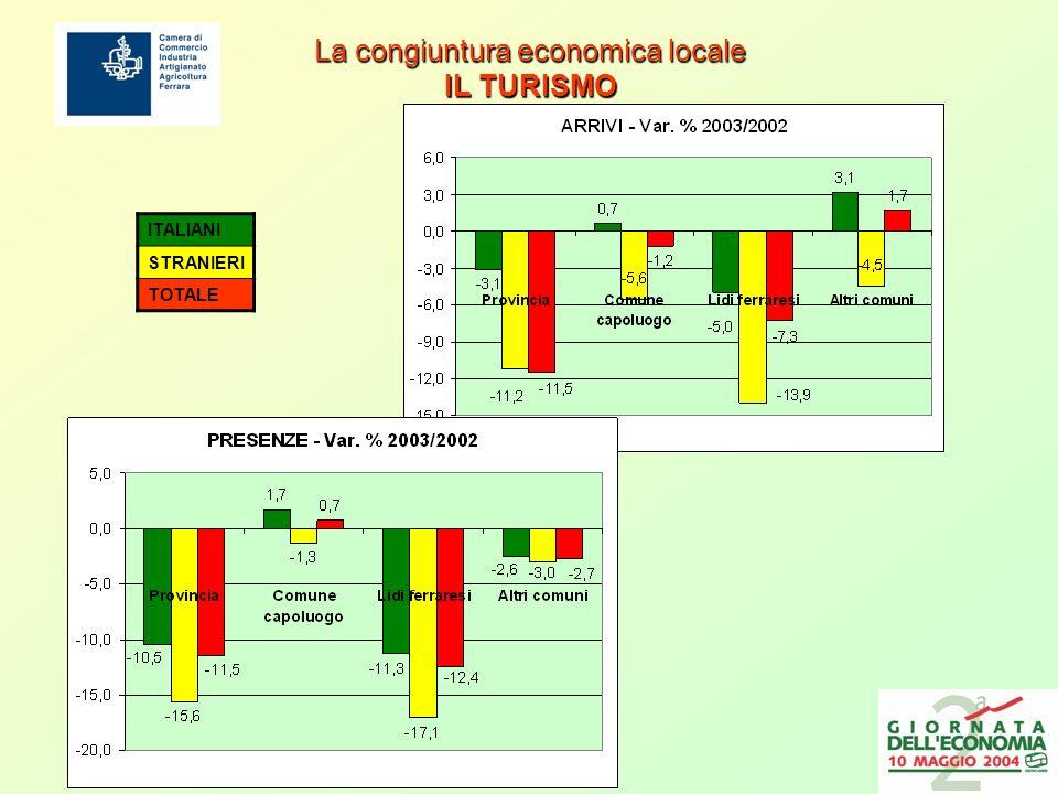 La congiuntura economica locale IL TURISMO ITALIANI STRANIERI TOTALE