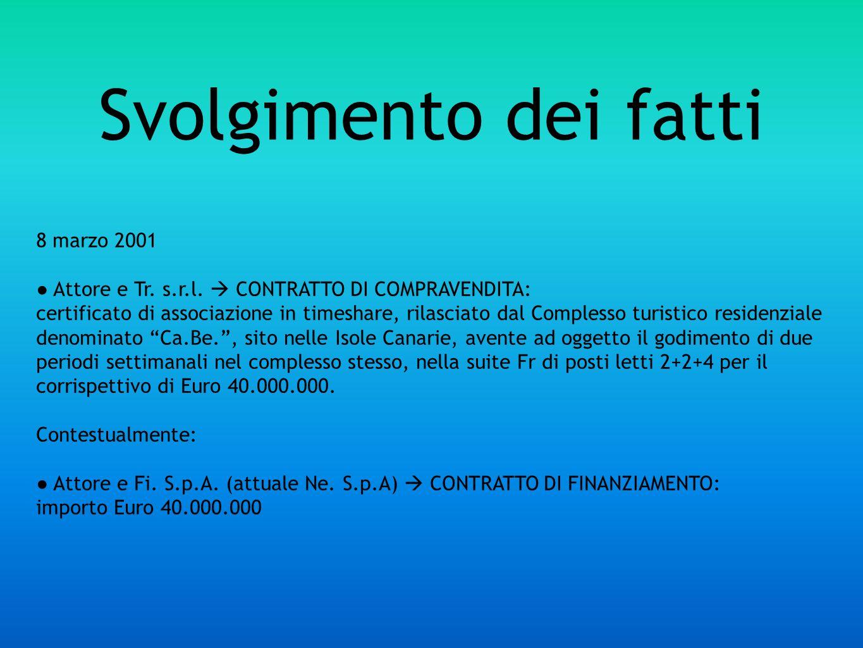 Svolgimento dei fatti 8 marzo 2001 Attore e Tr. s.r.l. CONTRATTO DI COMPRAVENDITA: certificato di associazione in timeshare, rilasciato dal Complesso
