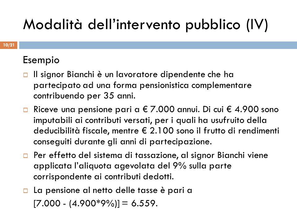Modalità dellintervento pubblico (IV) Esempio Il signor Bianchi è un lavoratore dipendente che ha partecipato ad una forma pensionistica complementare