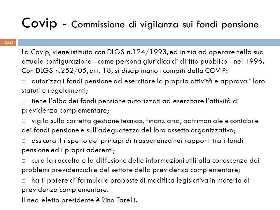 Covip - Commissione di vigilanza sui fondi pensione La Covip, viene istituita con DLGS n.124/1993, ed inizia ad operare nella sua attuale configurazio