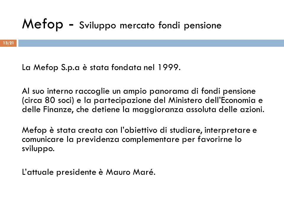 Mefop - Sviluppo mercato fondi pensione La Mefop S.p.a è stata fondata nel 1999. Al suo interno raccoglie un ampio panorama di fondi pensione (circa 8