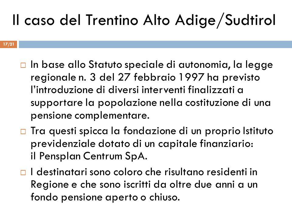 Il caso del Trentino Alto Adige/Sudtirol In base allo Statuto speciale di autonomia, la legge regionale n. 3 del 27 febbraio 1997 ha previsto lintrodu