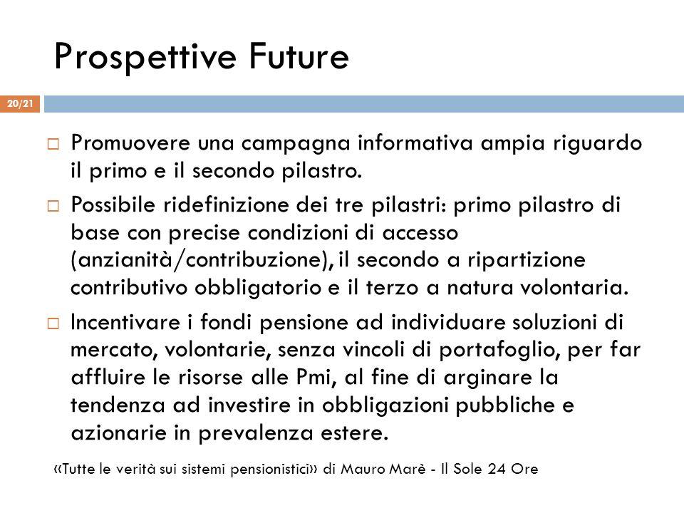 Prospettive Future 20/21 Promuovere una campagna informativa ampia riguardo il primo e il secondo pilastro. Possibile ridefinizione dei tre pilastri: