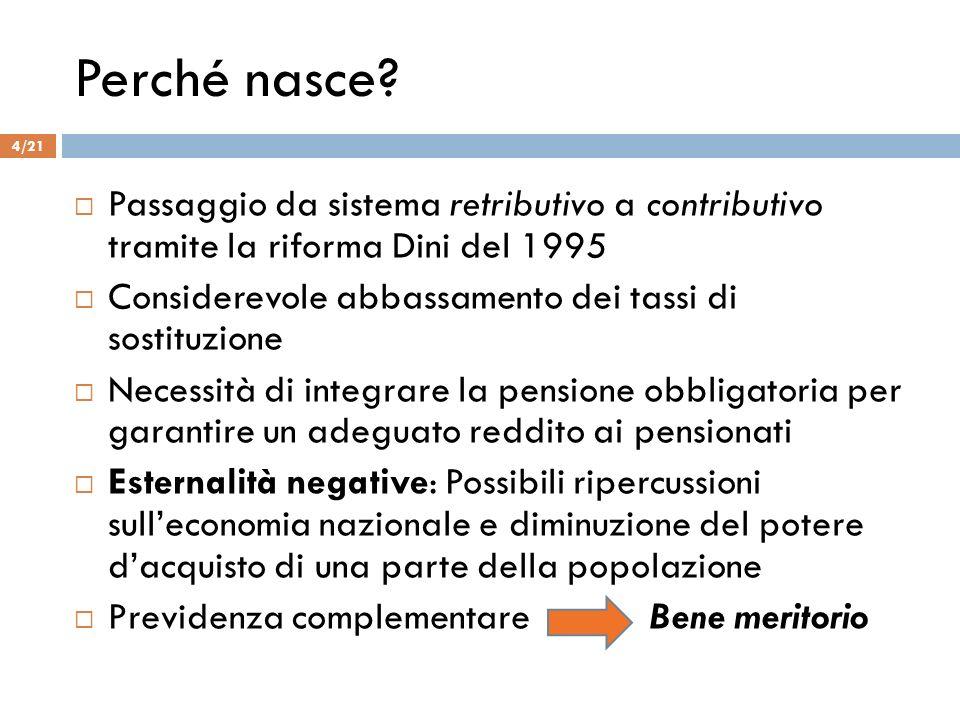 Perché nasce? Passaggio da sistema retributivo a contributivo tramite la riforma Dini del 1995 Considerevole abbassamento dei tassi di sostituzione Ne