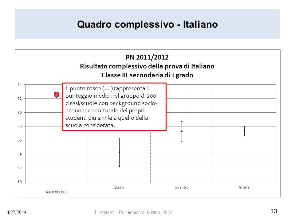 Quadro complessivo - Italiano 4/27/2014 13 T.