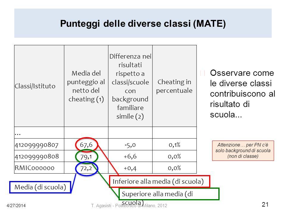 Punteggi delle diverse classi (MATE) Osservare come le diverse classi contribuiscono al risultato di scuola...