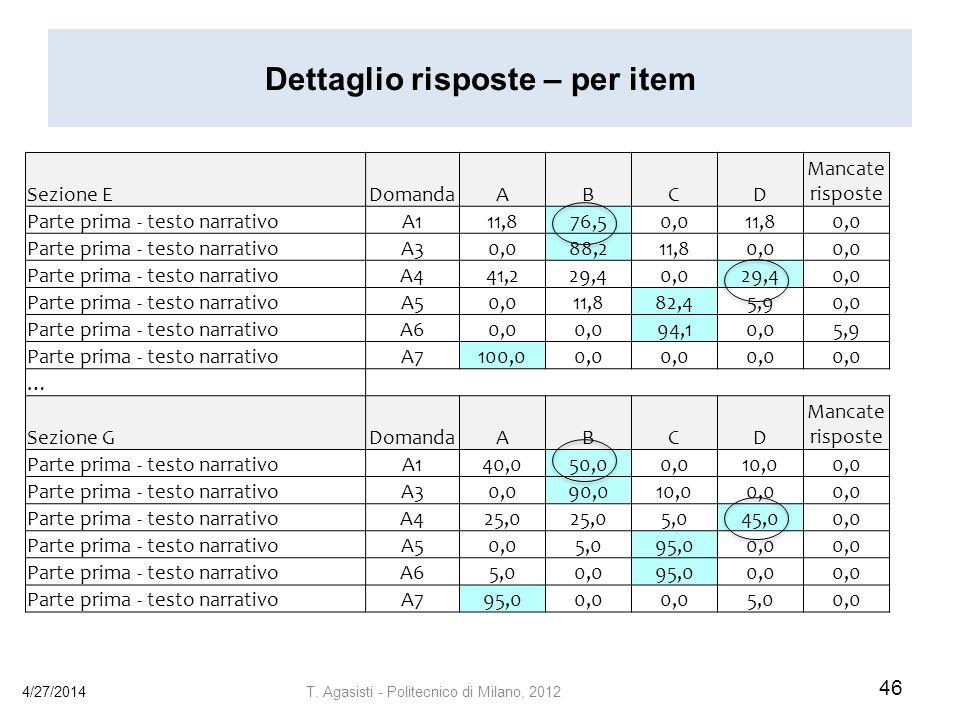 Dettaglio risposte – per item 4/27/2014 46 T.