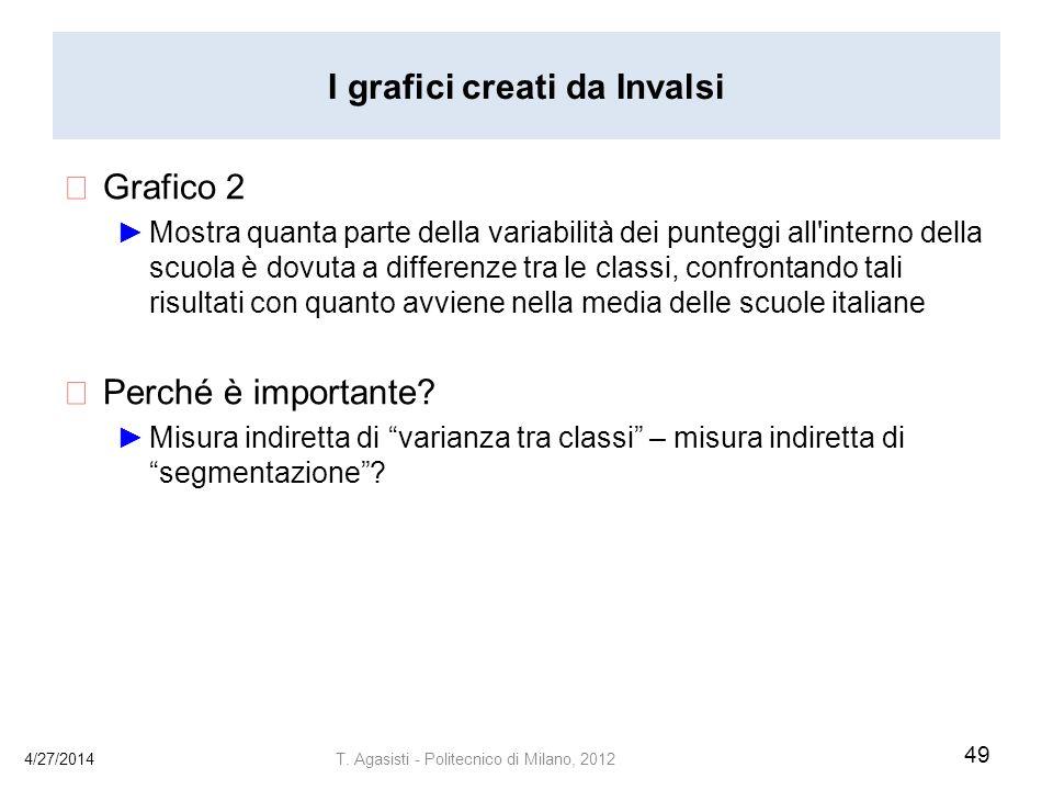 I grafici creati da Invalsi Grafico 2 Mostra quanta parte della variabilità dei punteggi all interno della scuola è dovuta a differenze tra le classi, confrontando tali risultati con quanto avviene nella media delle scuole italiane Perché è importante.