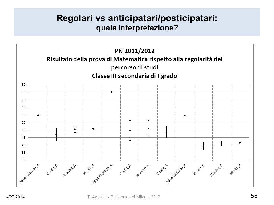 Regolari vs anticipatari/posticipatari: quale interpretazione.