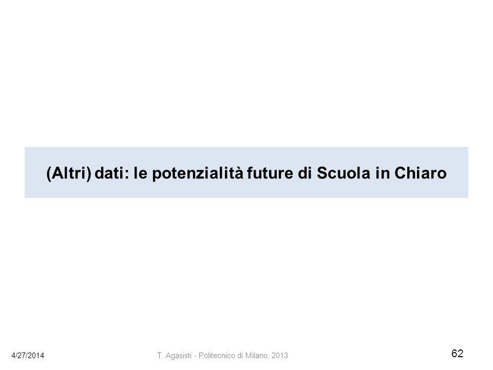 (Altri) dati: le potenzialità future di Scuola in Chiaro 4/27/2014 62 T.