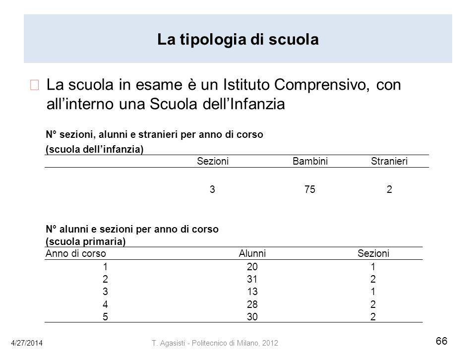La tipologia di scuola La scuola in esame è un Istituto Comprensivo, con allinterno una Scuola dellInfanzia 4/27/2014 66 T.