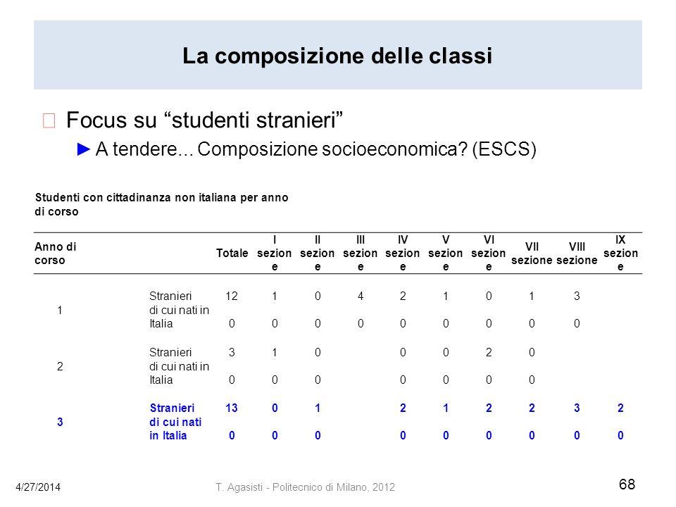 La composizione delle classi Focus su studenti stranieri A tendere...