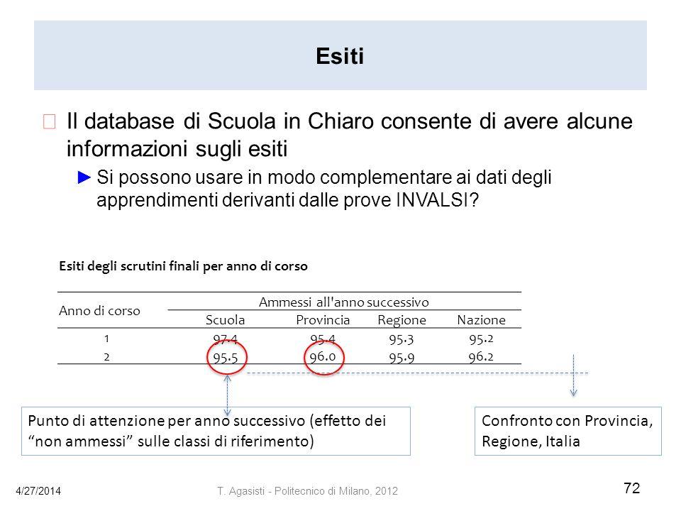 Esiti Il database di Scuola in Chiaro consente di avere alcune informazioni sugli esiti Si possono usare in modo complementare ai dati degli apprendimenti derivanti dalle prove INVALSI.