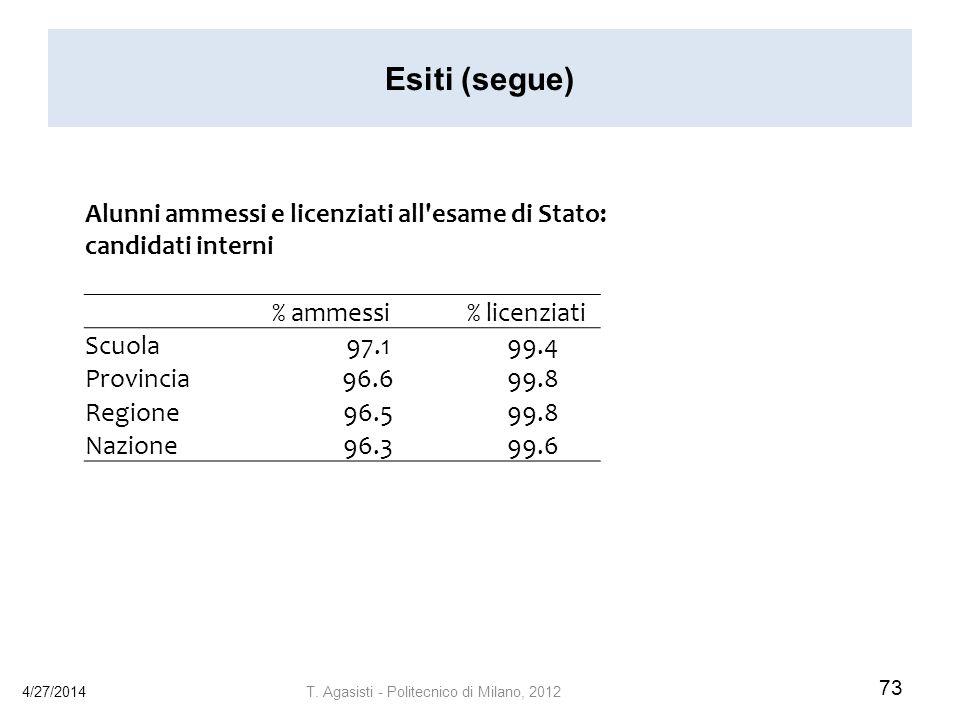 Esiti (segue) 4/27/2014 73 T.