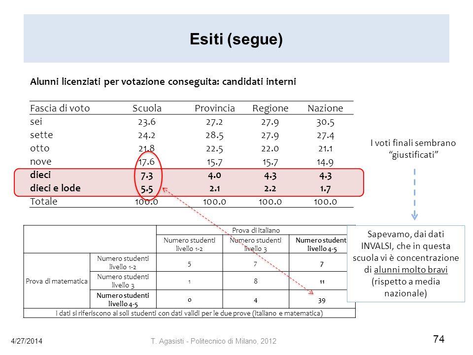 Esiti (segue) 4/27/2014 74 T.