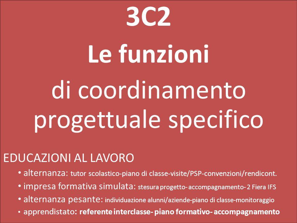 3C2 Le funzioni di coordinamento progettuale specifico EDUCAZIONI AL LAVORO alternanza: tutor scolastico-piano di classe-visite/PSP-convenzioni/rendicont.