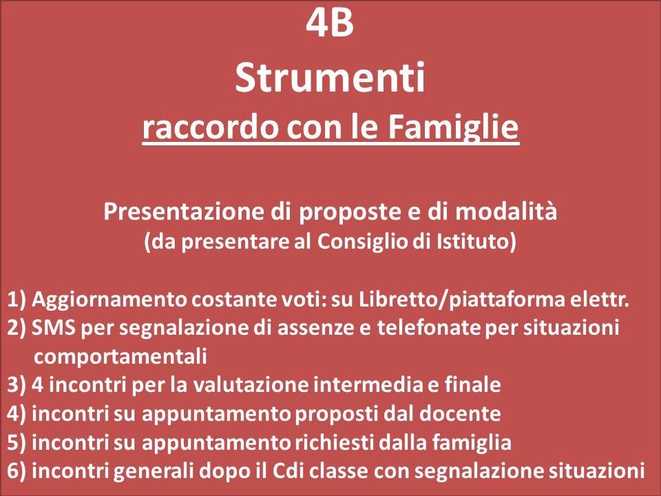 4B Strumenti raccordo con le Famiglie Presentazione di proposte e di modalità (da presentare al Consiglio di Istituto) 1) Aggiornamento costante voti: su Libretto/piattaforma elettr.