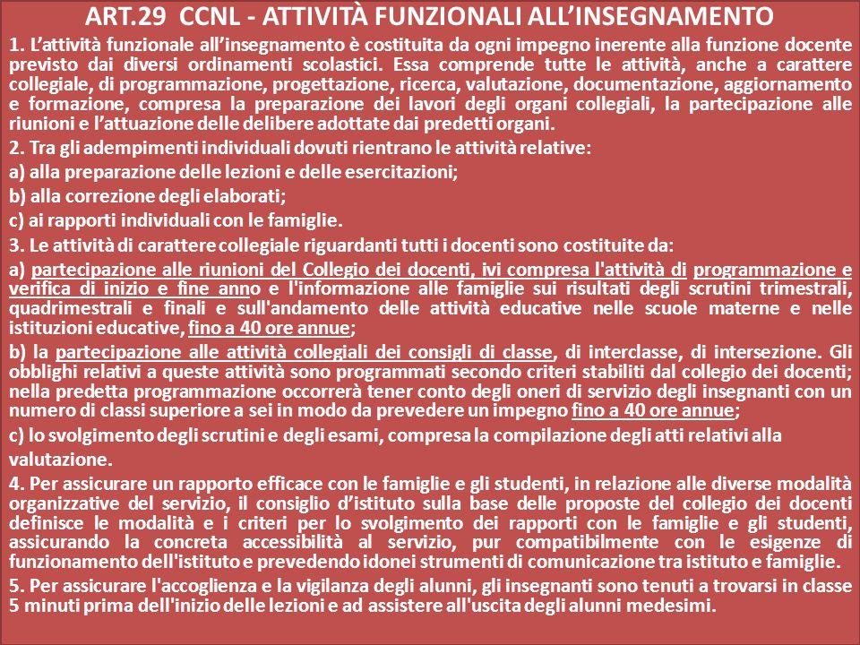 ART.29 CCNL - ATTIVITÀ FUNZIONALI ALLINSEGNAMENTO 1.