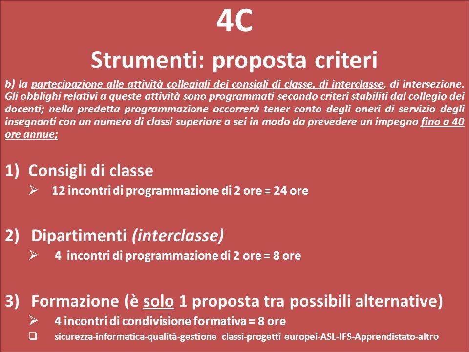 4C Strumenti: proposta criteri b) la partecipazione alle attività collegiali dei consigli di classe, di interclasse, di intersezione.