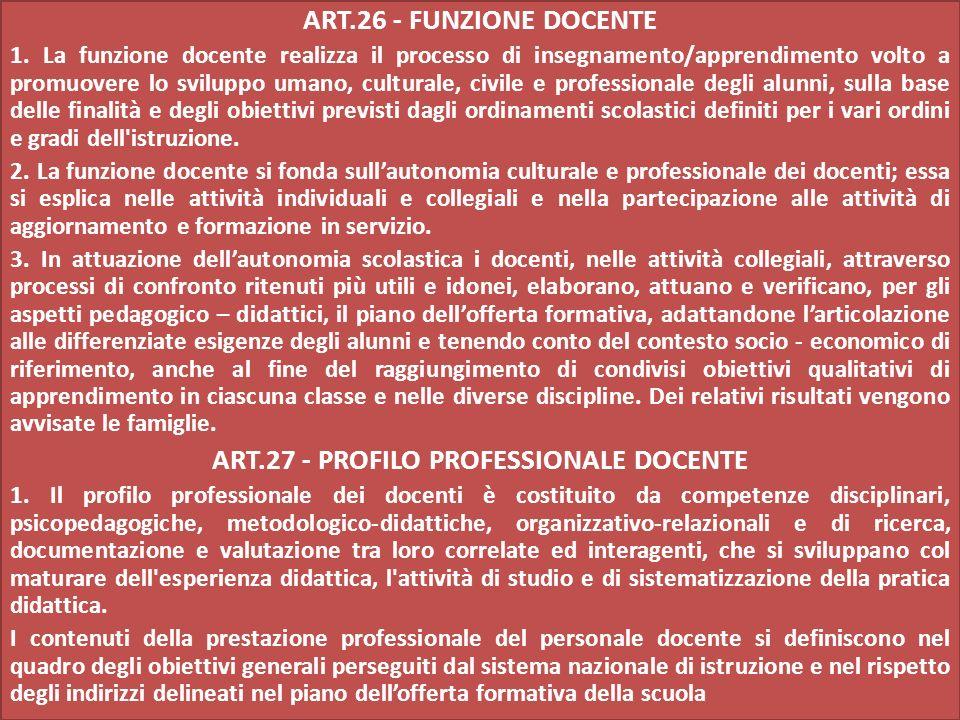 ART.26 - FUNZIONE DOCENTE 1.