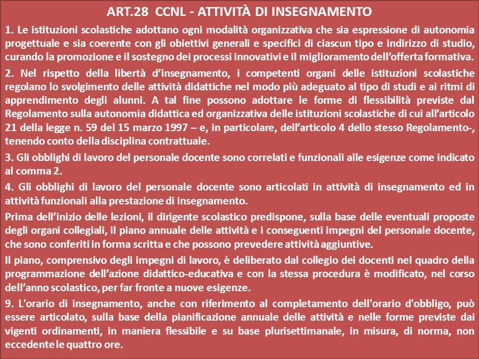ART.28 CCNL - ATTIVITÀ DI INSEGNAMENTO 1.
