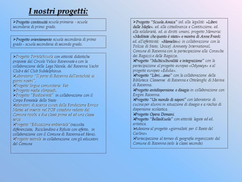 I nostri progetti: Progetto continuità Progetto continuità scuola primaria - scuola secondaria di primo grado. Progetto orientamento Progetto orientam