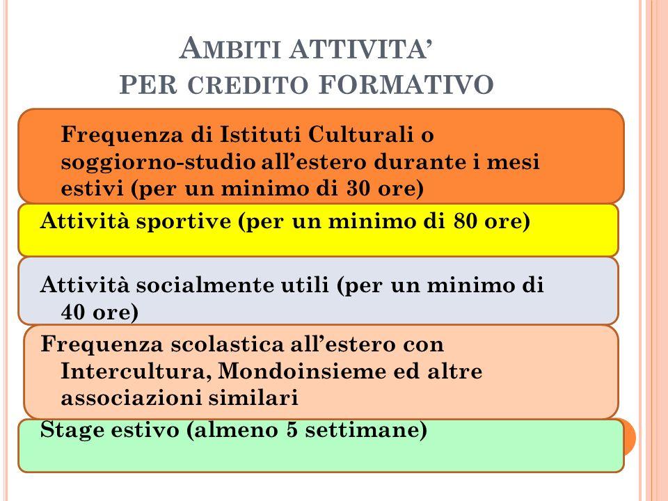 A MBITI ATTIVITA PER CREDITO FORMATIVO Frequenza di Istituti Culturali o soggiorno-studio allestero durante i mesi estivi (per un minimo di 30 ore) At