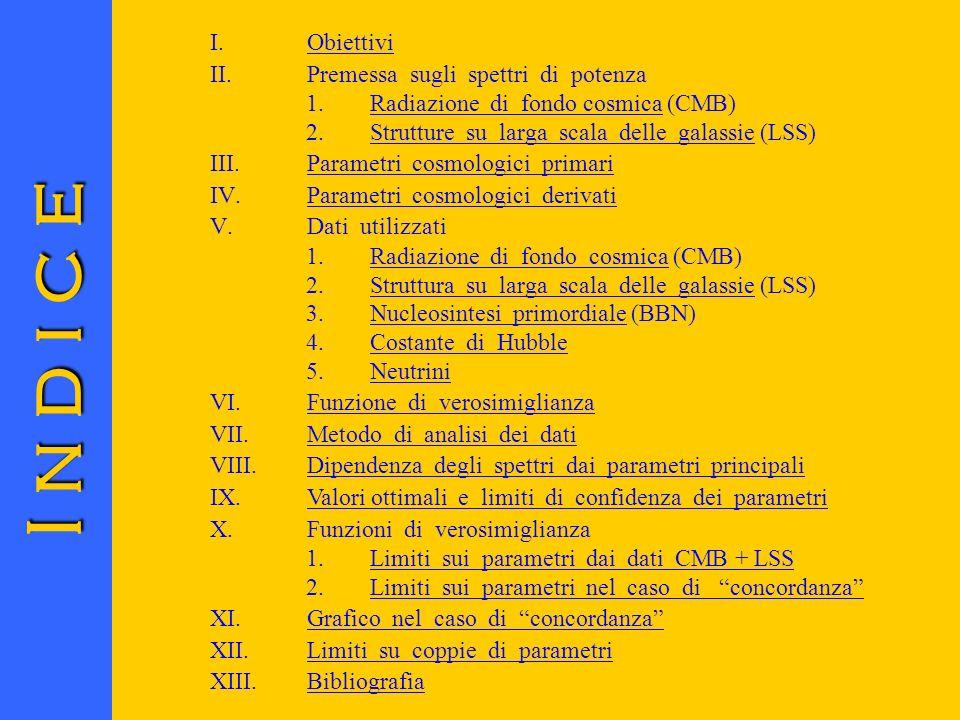 Dati utilizzati Radiazione di fondo cosmica (CMB) Tutti i dati disponibili al momento dellanalisi (prima del 2000).
