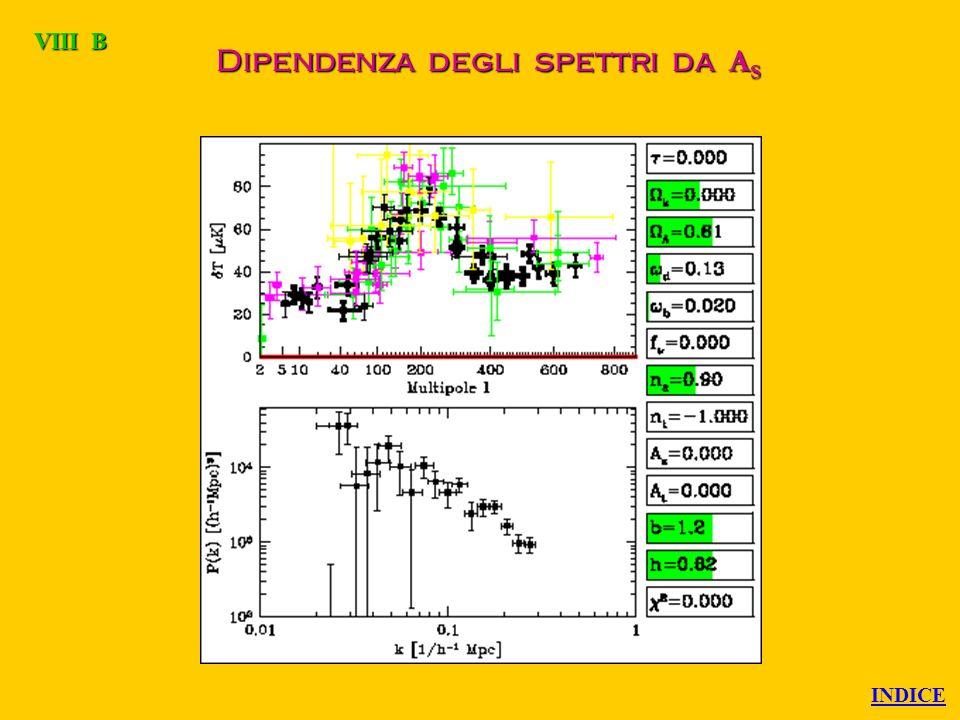 Dipendenza degli spettri da Dipendenza degli spettri da VIII A INDICE