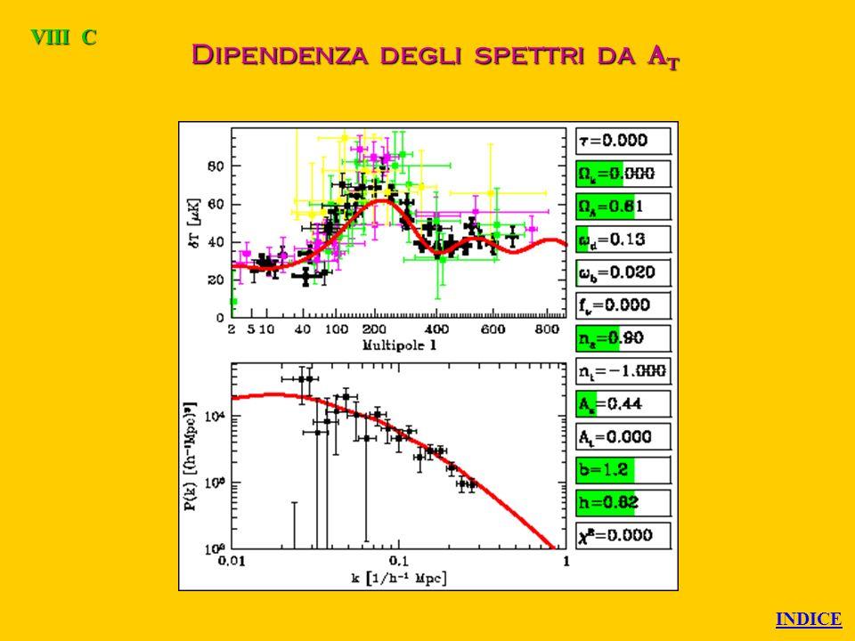 Dipendenza degli spettri da A S VIII B INDICE