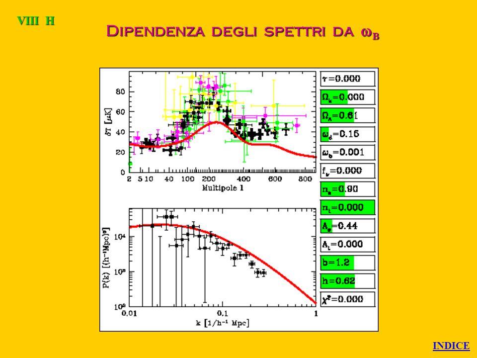 Dipendenza degli spettri da Dipendenza degli spettri da VIII G INDICE