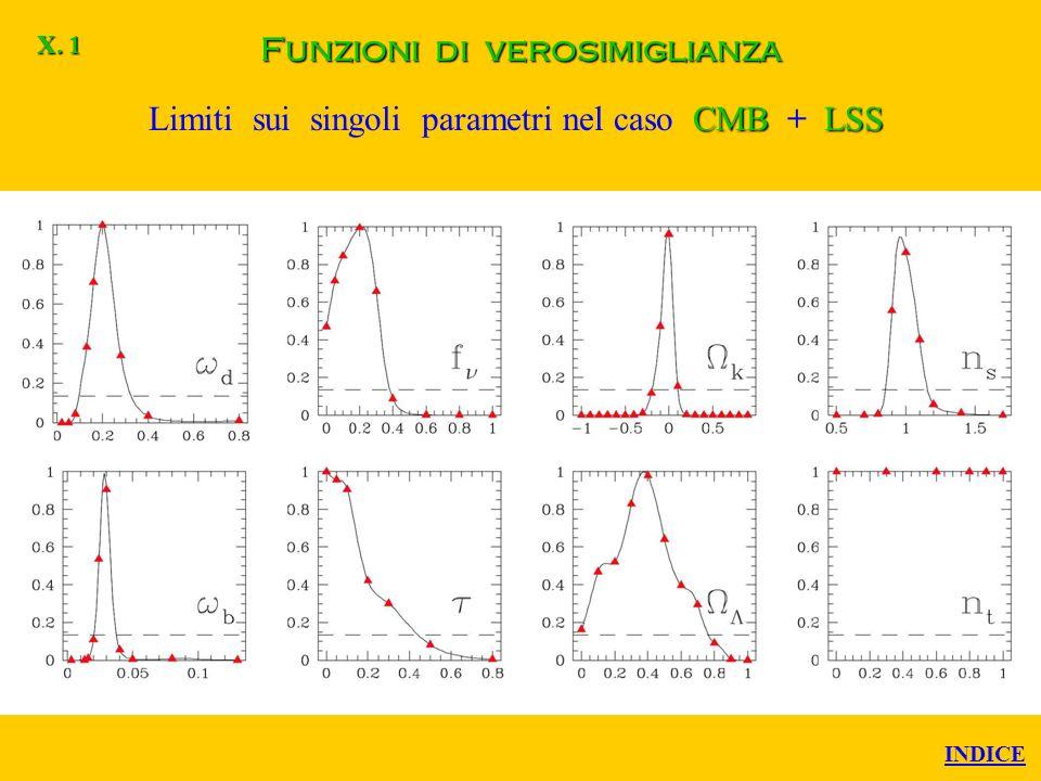 Valori ottimali e limiti di confidenza dei parametri IX INDICE SOLO CMB CMB LSS CMB LSS BBN h ƒ DATI UTILIZZATI :