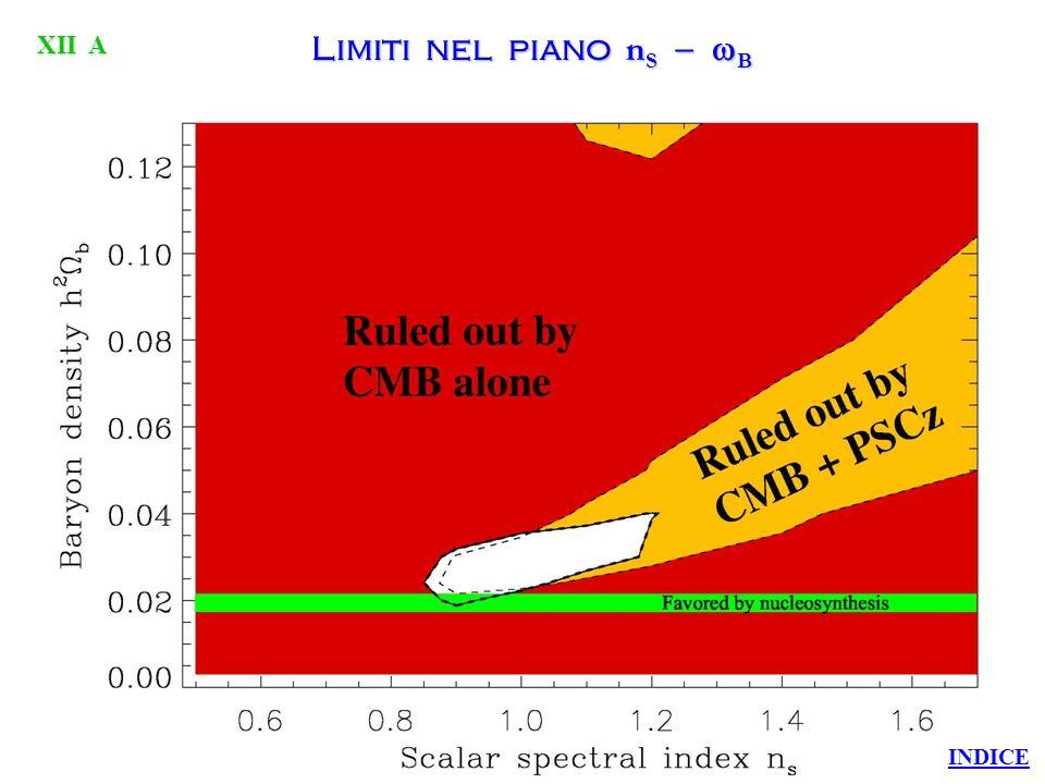 Grafico del caso di concordanza CMB CMB: punti LSS LSS: punti TOT TOT: punti Parametri Parametri: / / XI INDICE