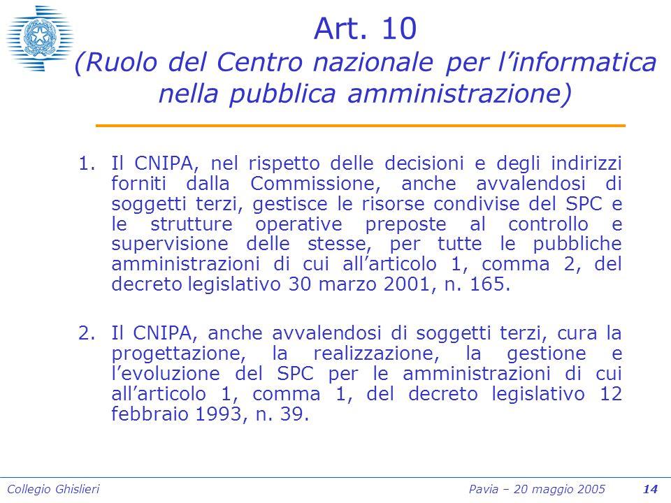 Collegio Ghislieri Pavia – 20 maggio 2005 14 Art.