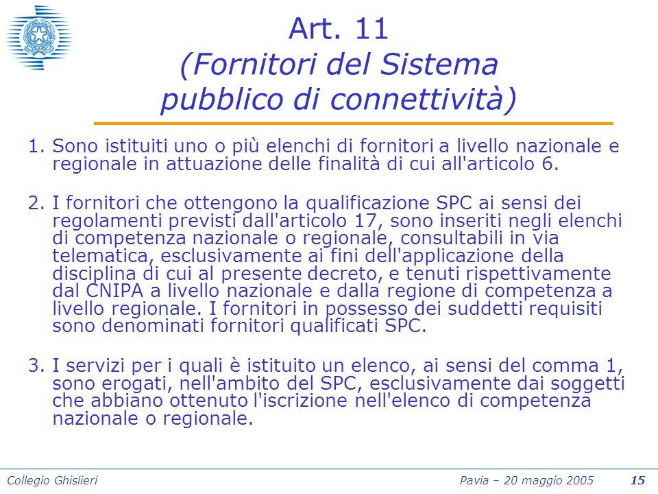 Collegio Ghislieri Pavia – 20 maggio 2005 15 Art.