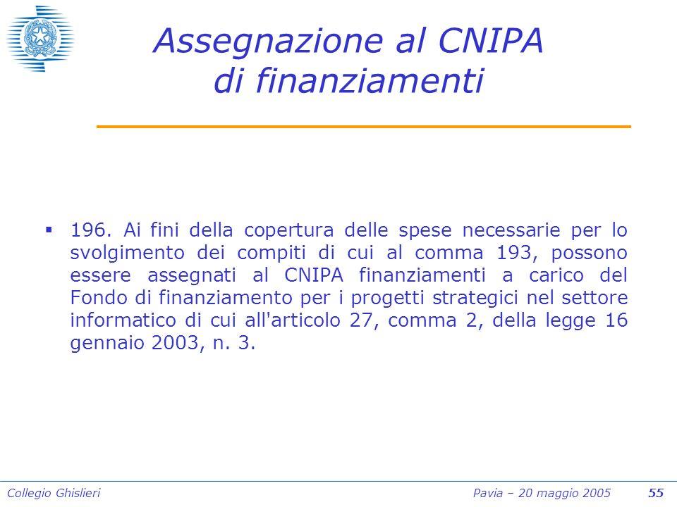 Collegio Ghislieri Pavia – 20 maggio 2005 55 Assegnazione al CNIPA di finanziamenti 196.