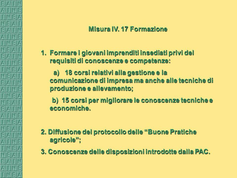 Misura IV. 17 Formazione 1.Formare i giovani imprenditi insediati privi del requisiti di conoscenze e competenze: a) 18 corsi relativi alla gestione e