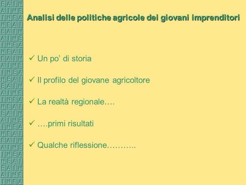 Un po di storia Il profilo del giovane agricoltore La realtà regionale…. ….primi risultati Qualche riflessione……….. Analisi delle politiche agricole d