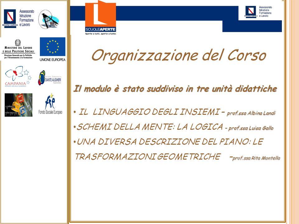 Organizzazione del Corso Il modulo è stato suddiviso in tre unità didattiche prof.ssa Albina Landi IL LINGUAGGIO DEGLI INSIEMI – prof.ssa Albina Landi