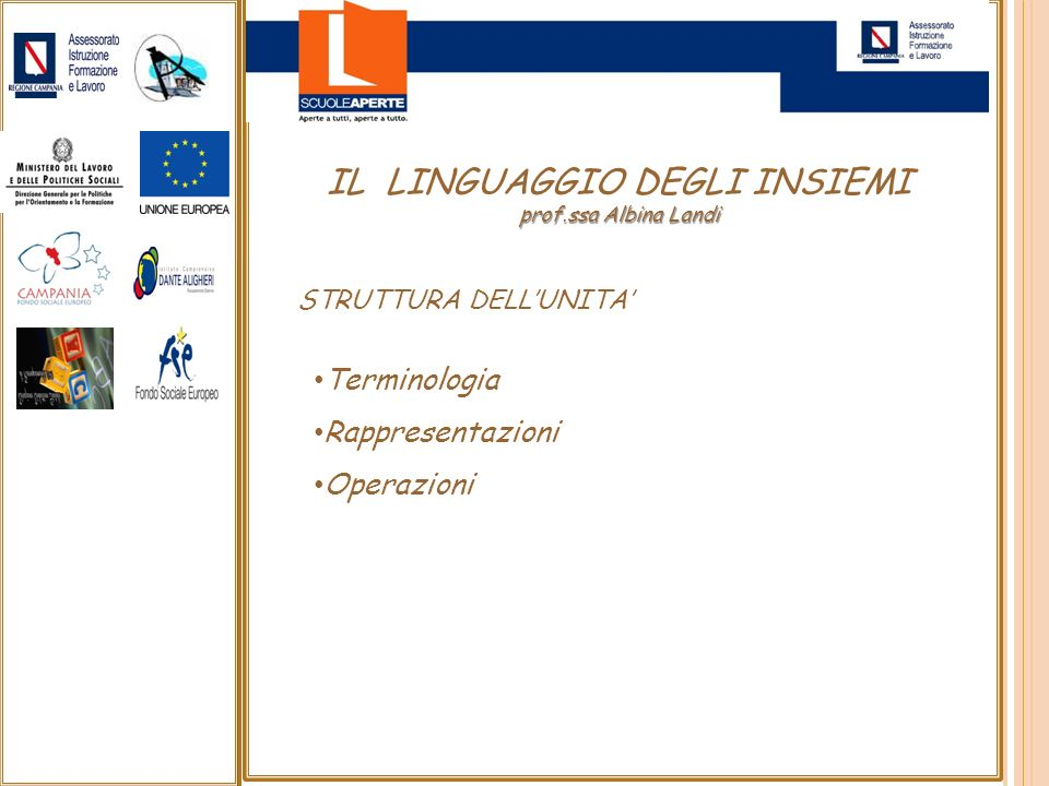 IL LINGUAGGIO DEGLI INSIEMI prof.ssa Albina Landi STRUTTURA DELLUNITA Terminologia Rappresentazioni Operazioni