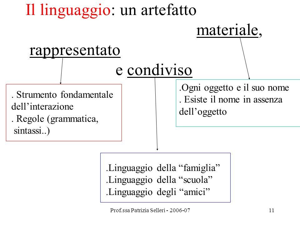 Prof.ssa Patrizia Selleri - 2006-0712 Quali elementi entrano in gioco nella Zona di Sviluppo Prossimale.