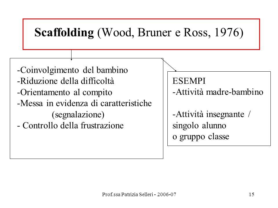 Prof.ssa Patrizia Selleri - 2006-0716 Quali strumenti hanno i pari per realizzare una Zoped nelle situazioni di apprendimento formale.