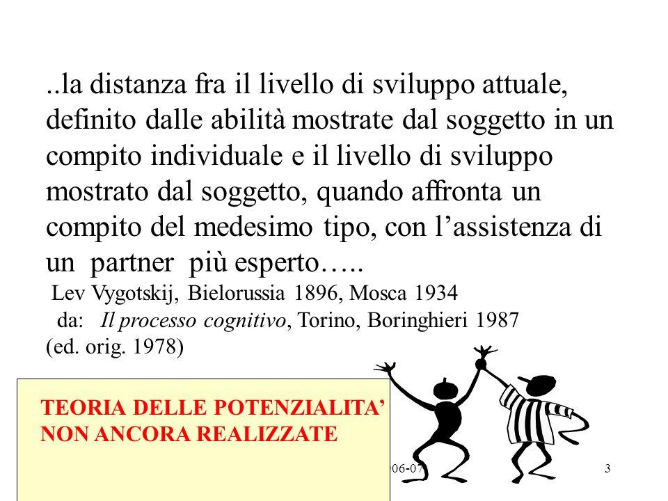 Prof.ssa Patrizia Selleri - 2006-074 Teoria delle potenzialità non ancora realizzate Linsegnamento deve creare una tensione, una differenza, una contraddizione fra lesterno (insegnante) e linterno (lalunno).