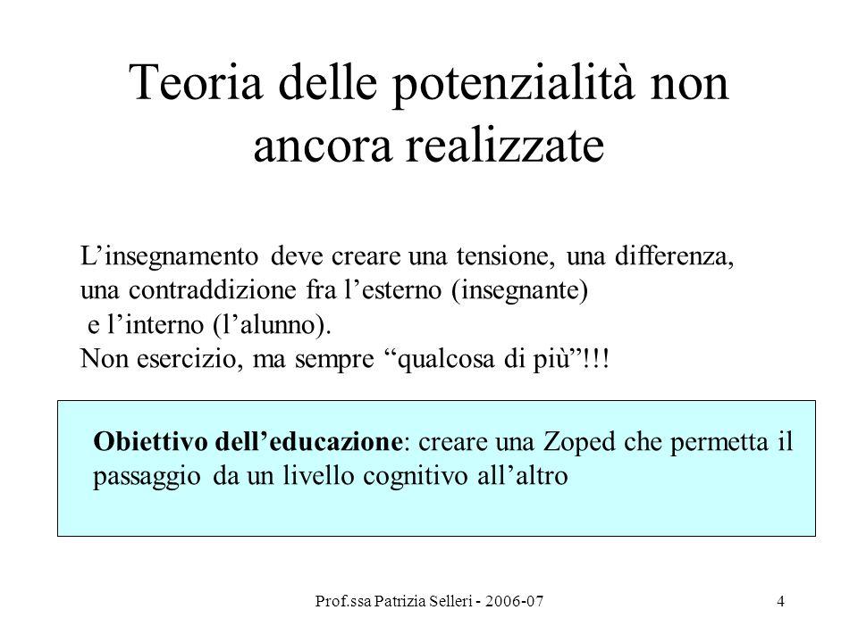Prof.ssa Patrizia Selleri - 2006-075 ZOPED: LUNITA DANALISI E LINDIVIDUO, IMPEGNATO IN ATTIVITA DI CUI CERCA DI COSTRUIRE IL SIGNIFICATO ALLINTERNO DI SPECIFICI CONTESTI SOCIALI SE: STUDIARE SVILUPPO E APPRENDIMENTO SIGNIFICA STUDIARE LE ATTIVITA SOCIALI IN CUI LINDIVIDUO SI TROVA COINVOLTO, UNITAMENTE AGLI STRUMENTI PSICOLOGICI DI CUI SI APPROPRIA ALLORA: OCCORRE STUDIARE GLI INDIVIDUI ATTRAVERSO LE CARATTERISTICHE DELLE PRATICHE EDUCATIVE Senza test!!
