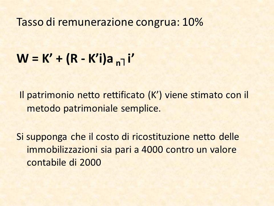 Tasso di remunerazione congrua: 10% W = K + (R - Ki)a n i Il patrimonio netto rettificato (K) viene stimato con il metodo patrimoniale semplice.
