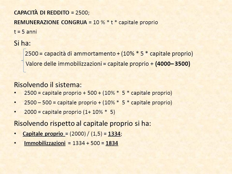 CAPACITÀ DI REDDITO = 2500; REMUNERAZIONE CONGRUA = 10 % * t * capitale proprio t = 5 anni Si ha: 2500 = capacità di ammortamento + (10% * 5 * capitale proprio) Valore delle immobilizzazioni = capitale proprio + (4000– 3500) Risolvendo il sistema: 2500 = capitale proprio + 500 + (10% * 5 * capitale proprio) 2500 – 500 = capitale proprio + (10% * 5 * capitale proprio) 2000 = capitale proprio (1+ 10% * 5) Risolvendo rispetto al capitale proprio si ha: Capitale proprio = (2000) / (1,5) = 1334; Immobilizzazioni = 1334 + 500 = 1834
